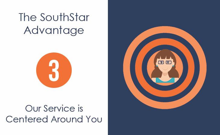 Service Centered Around You